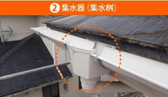 2集水器(集水桝)