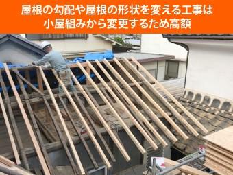 屋根の勾配や屋根の形状を変える工事は小屋組みから変更するため高額
